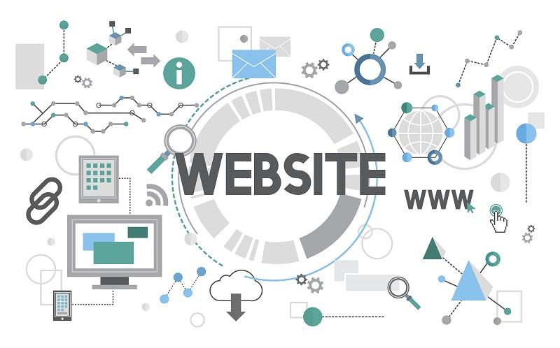 Girne Web Tasarım